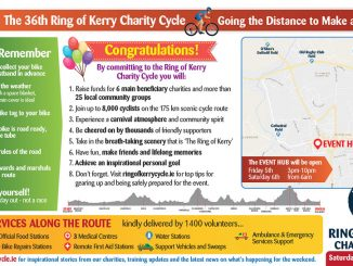 ring of kerry cycle 2019